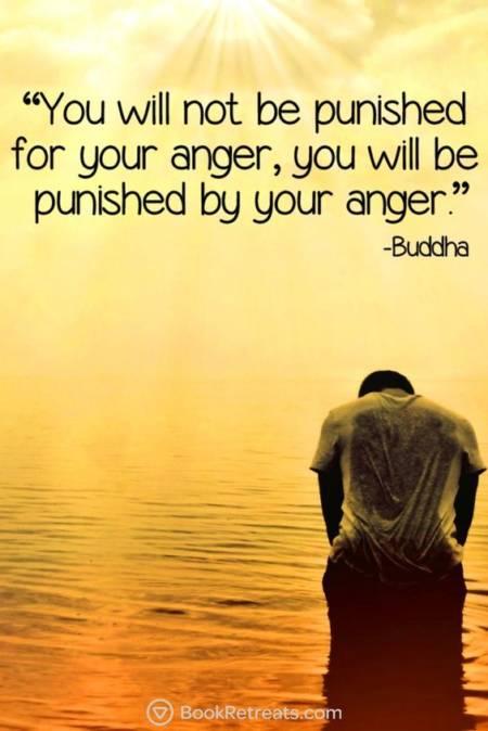 Θυμός και αρνητικά συναισθήματα1