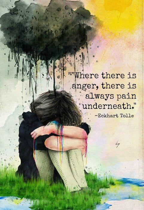 Θυμός και αρνητικά συναισθήματα3
